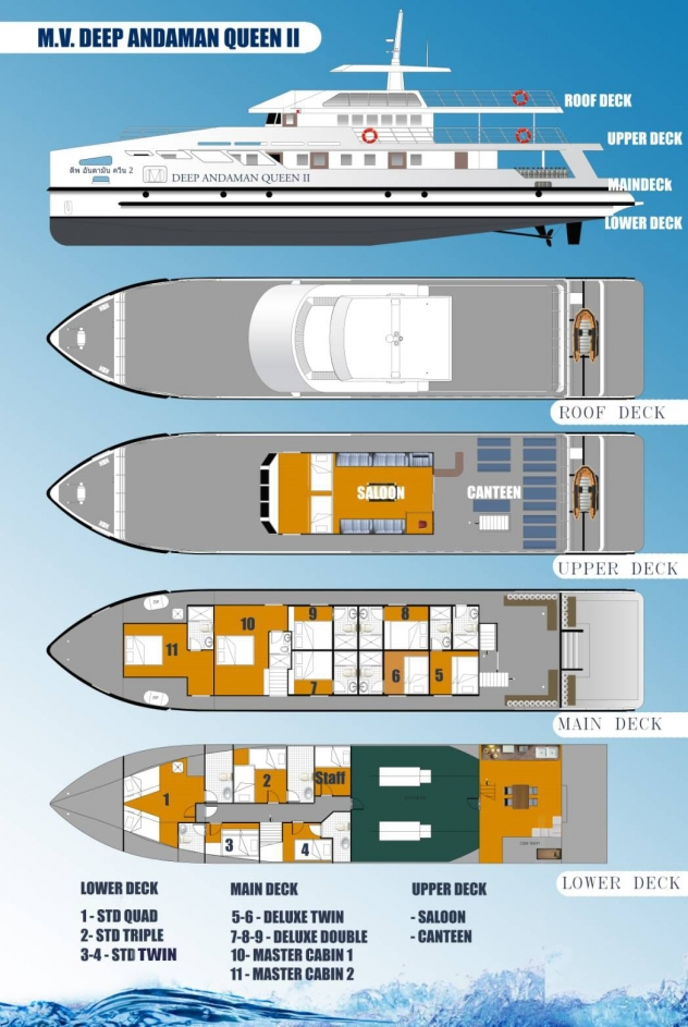Deep Andaman Queen II Layout